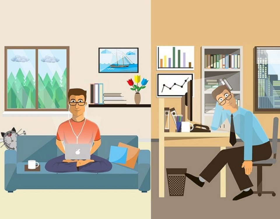 Working From Home Software Post Blog 3Metas